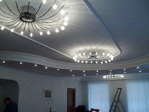 Что собой  представляют индукционные лампы?